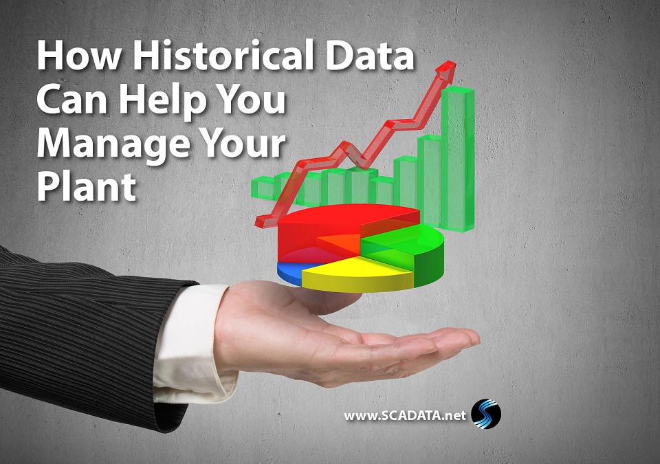 How Historical Data Can Help You Manage Your Plant
